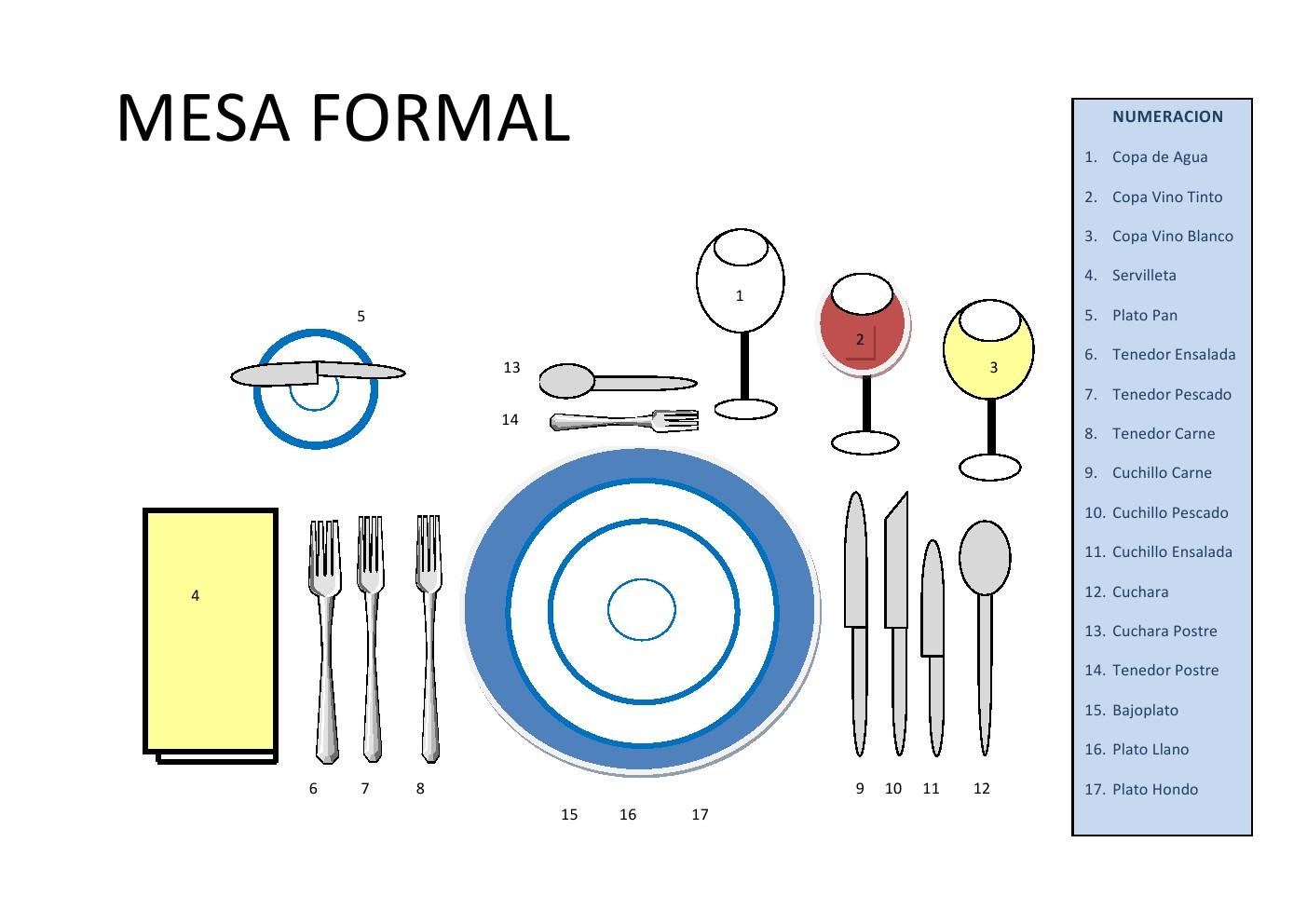 Rogelios las reglas de oro de rogelios zaragoza para ser for Como poner una mesa bonita